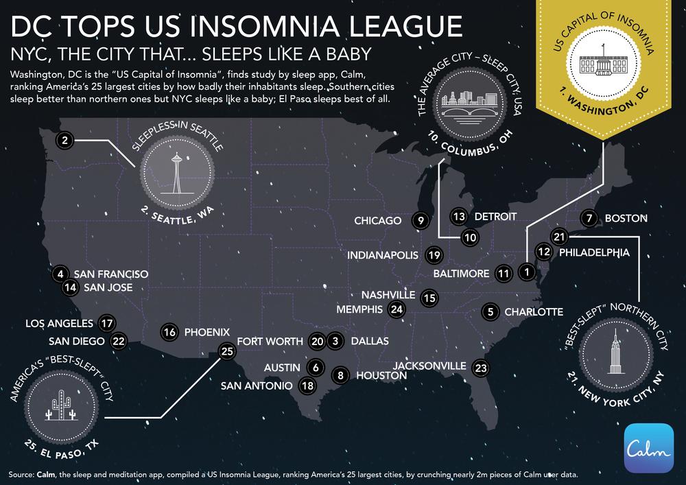 US Insomnia Cities