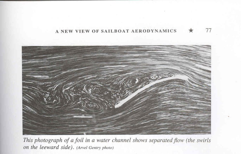 "Source:  ""The Art and Science of Sails"" by Tom Whidden"