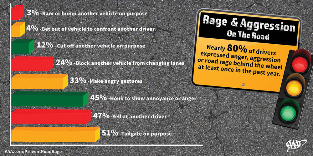Graphic courtesy of AAA