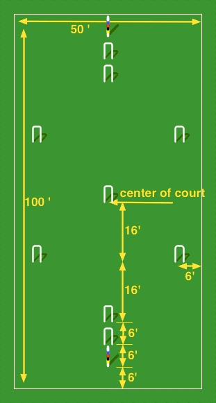 How to Set Up the Court