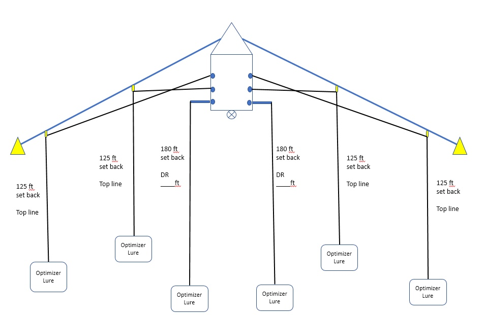 This diagram provided by Trinidad Tackle covers fishing with downriggers, side planers, and even a long line mast if you are set up for fishing with one during cold water surface fishing.