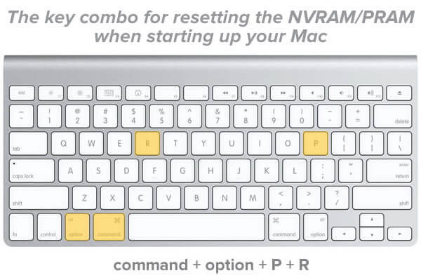 reset pram for mac key COMBINATION free up ram on mac