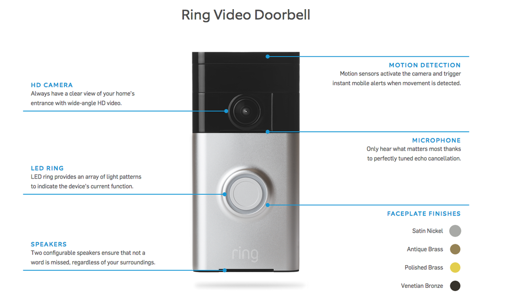 description of ring doorbell installation in la jolla, ca. san diego mac repair installs the ring doorbell in 1 hour.