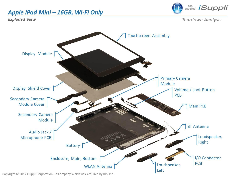 ipad screen repair in san diego at san diego mac repair in la jolla fix cracked