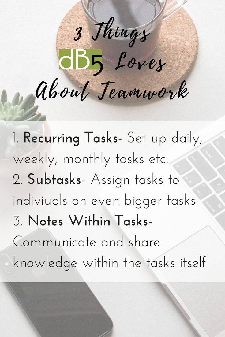 Done By 5 Done In 5. 3 Things Done By 5 Loves About Teamwork.com. Virtual Assistants, small business, San Francisco Bay Area.