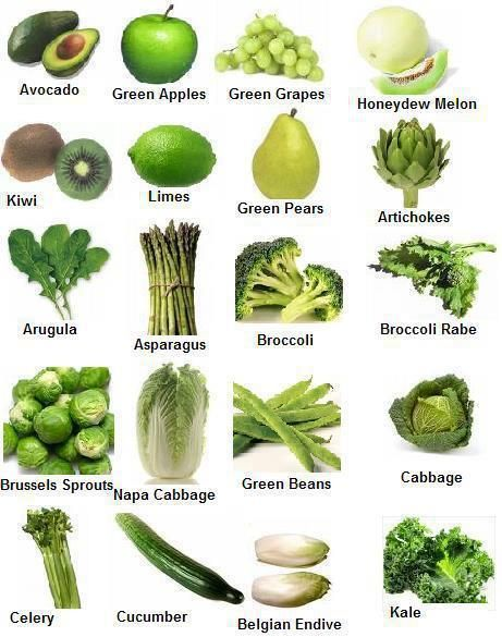 Green Fruits Foods.jpg