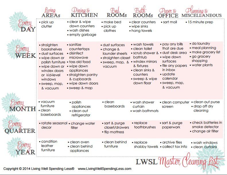 Cleaning Schedule LWSL