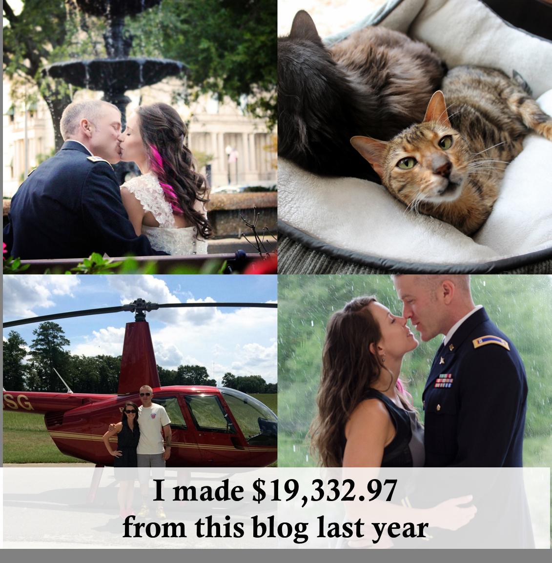 Blog income 2014