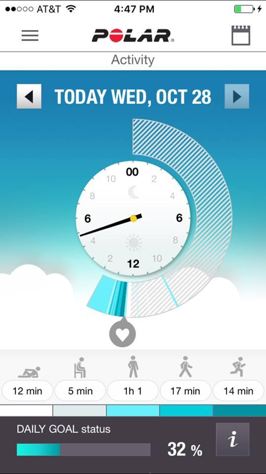Polar App3