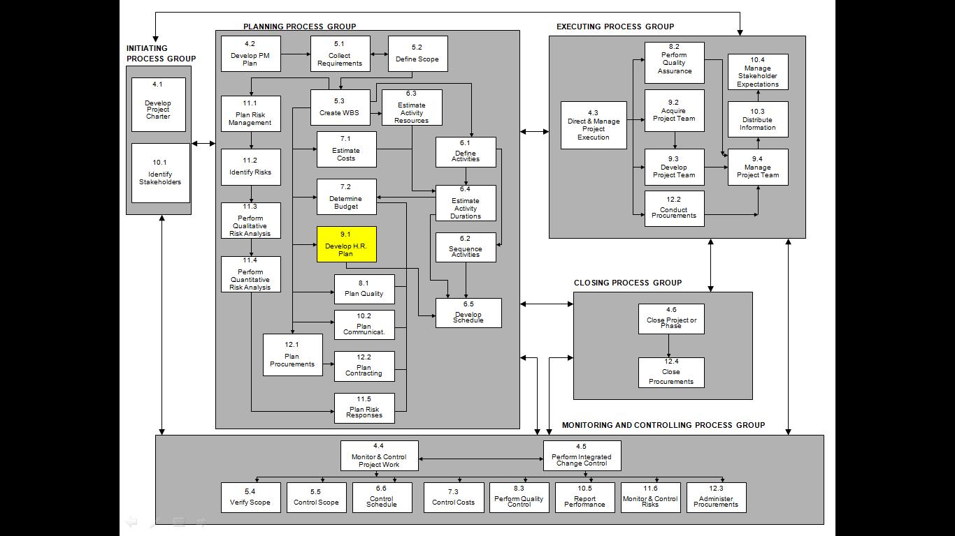 15 HR Plan