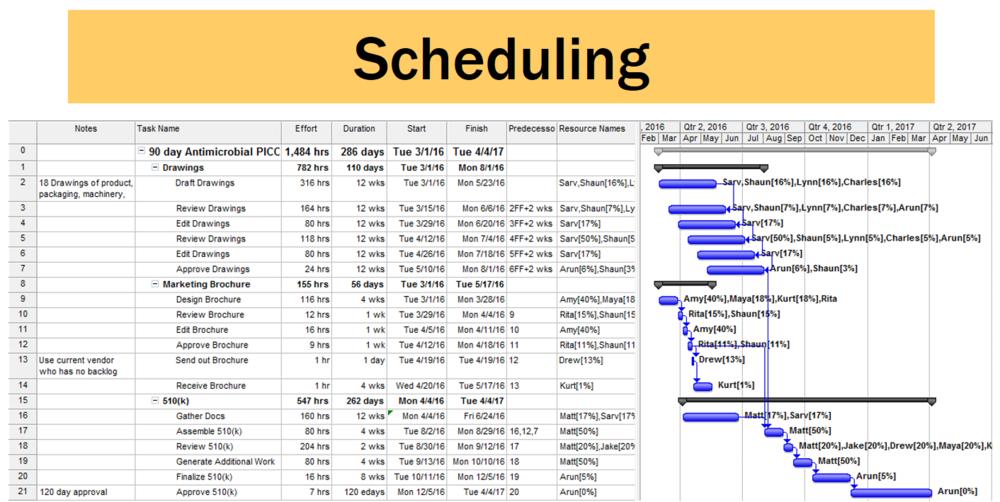 Class Schedule Example