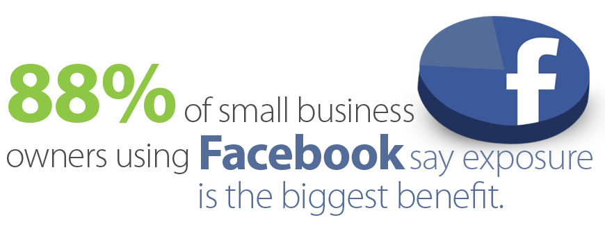 facebook-88-of-small-business.png