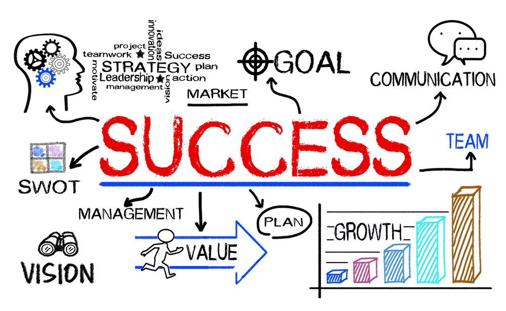 global-business-planning-strategy-for-success.jpg