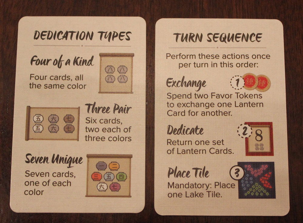 Rules Cards
