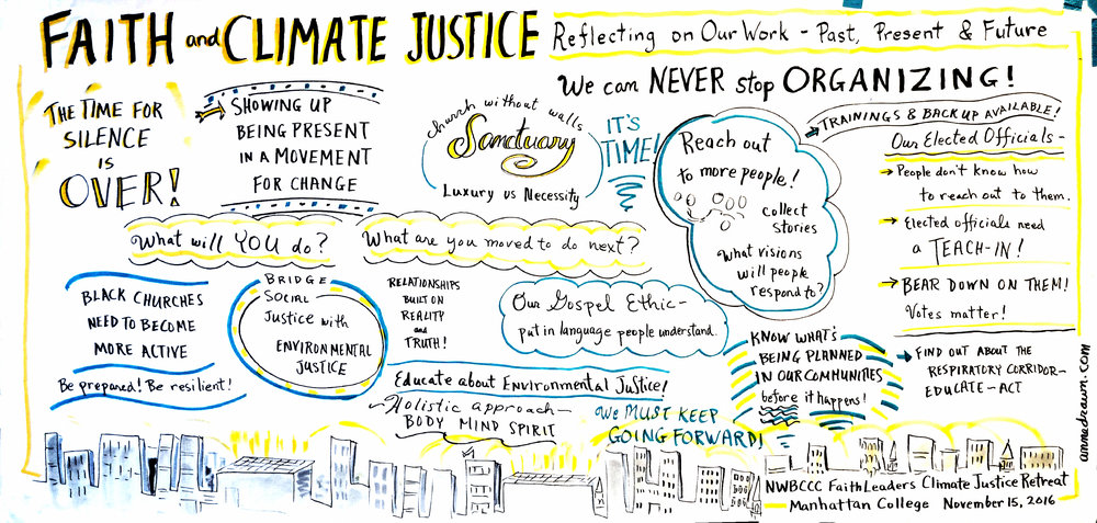 faith leaders climate justice retreat