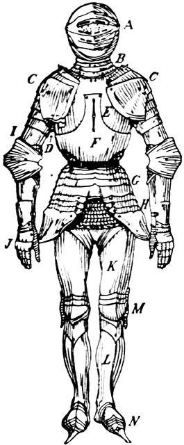 Illustration of armour with reference points