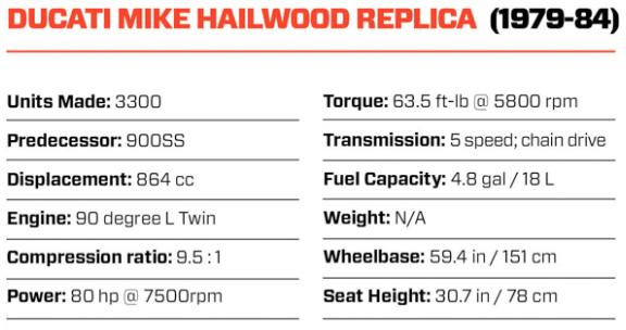 Ducati MHR Specs