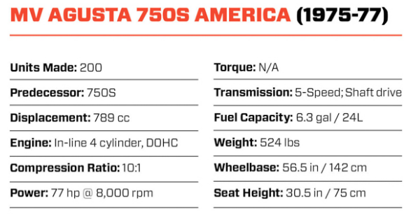 MV Agusta 750 America Moto Borgotaro specs