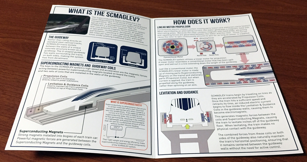 How It Works brochure
