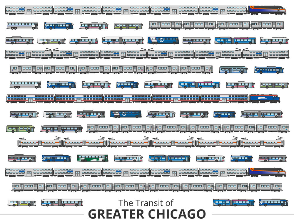 Click image to enlarge | Chicago Identifying Guide