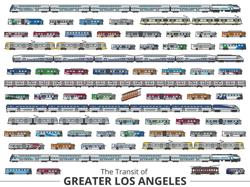 Click image to enlarge | Los Angeles Identifying Guide