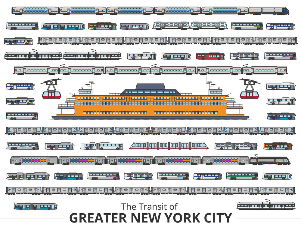 Click image to enlarge | New York City Identifying Guide