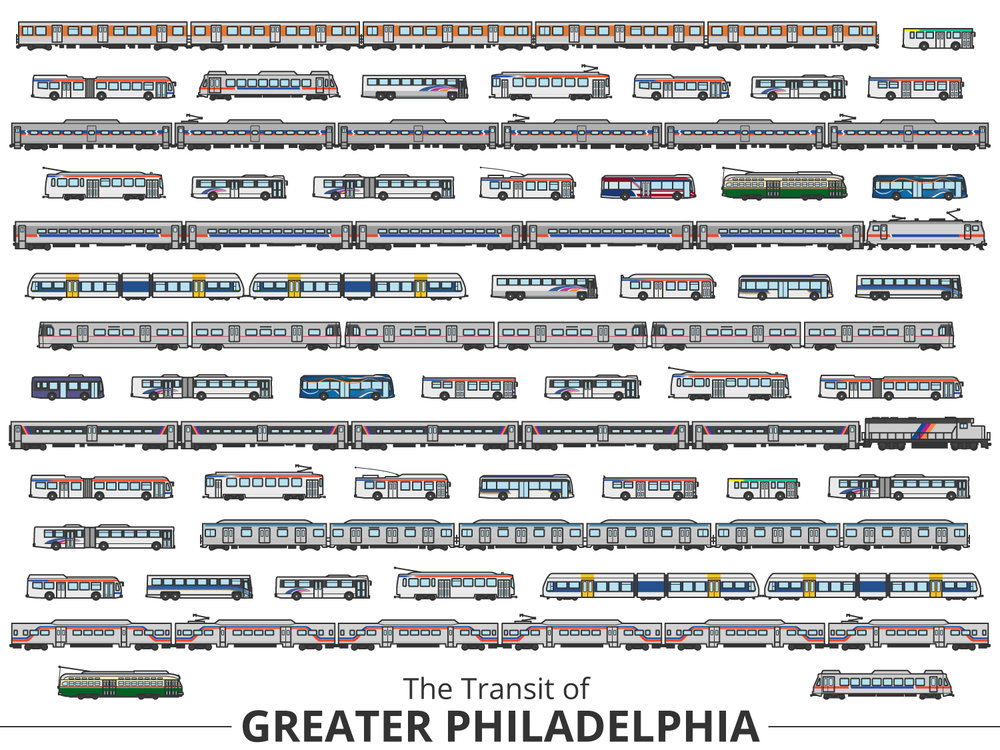 Click image to enlarge | Philadelphia Identifying Guide