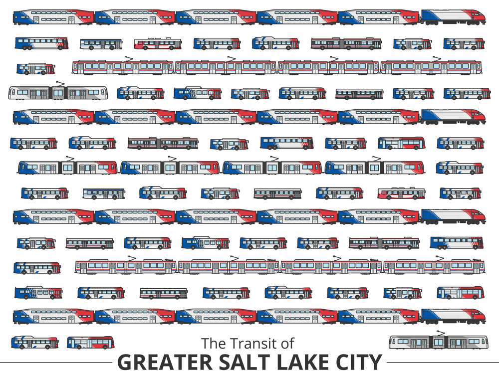 Click image to enlarge | Salt Lake City Identifying Guide