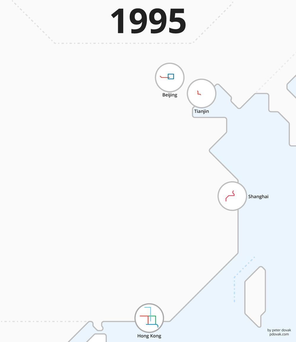 china1995.png