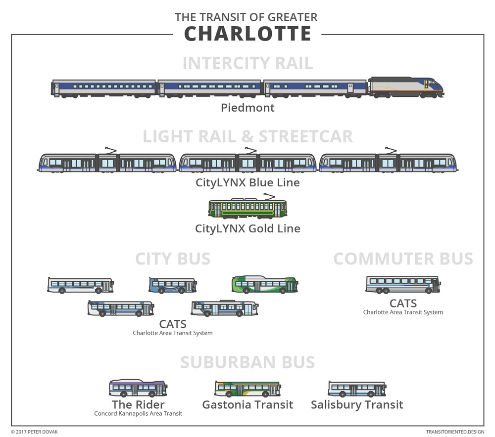 infographic-charlotte.png