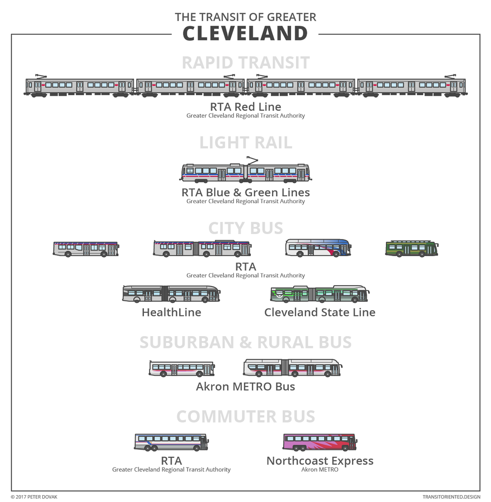 infographic-cleveland.png
