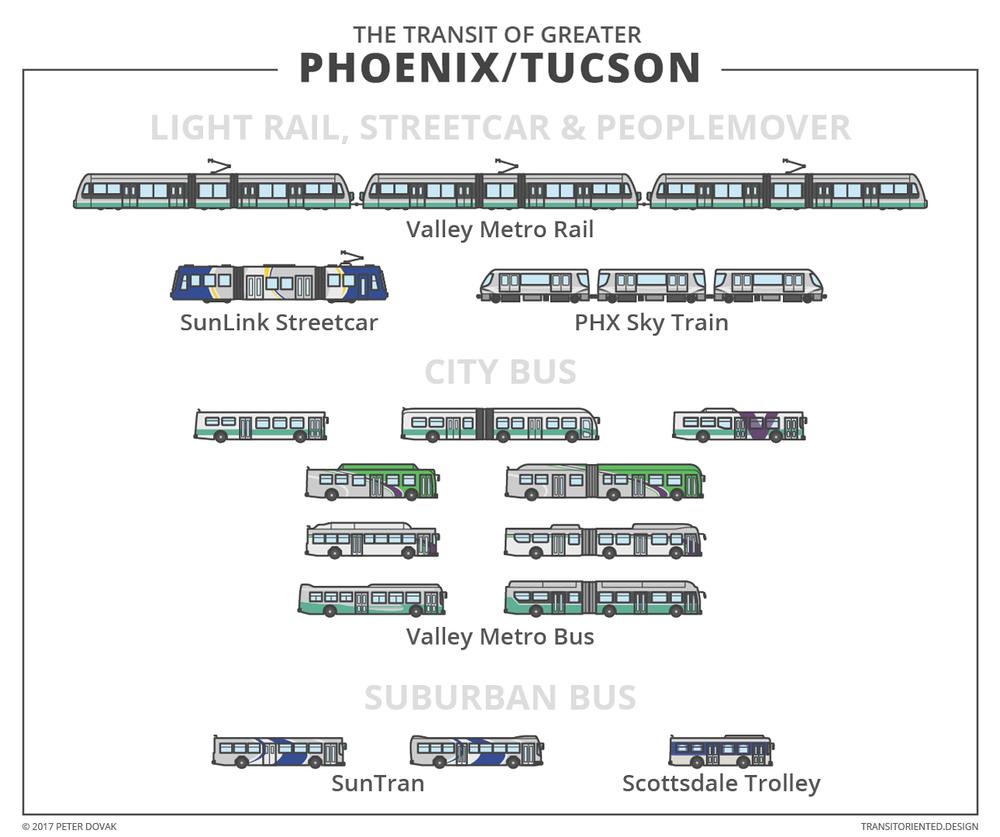 infographic-phoenix.png