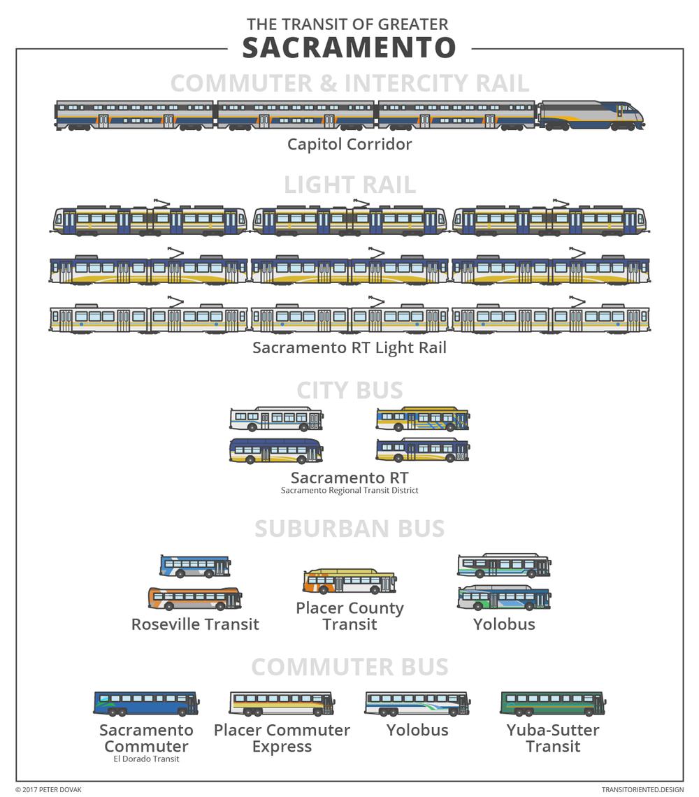 infographic-sacramento.png