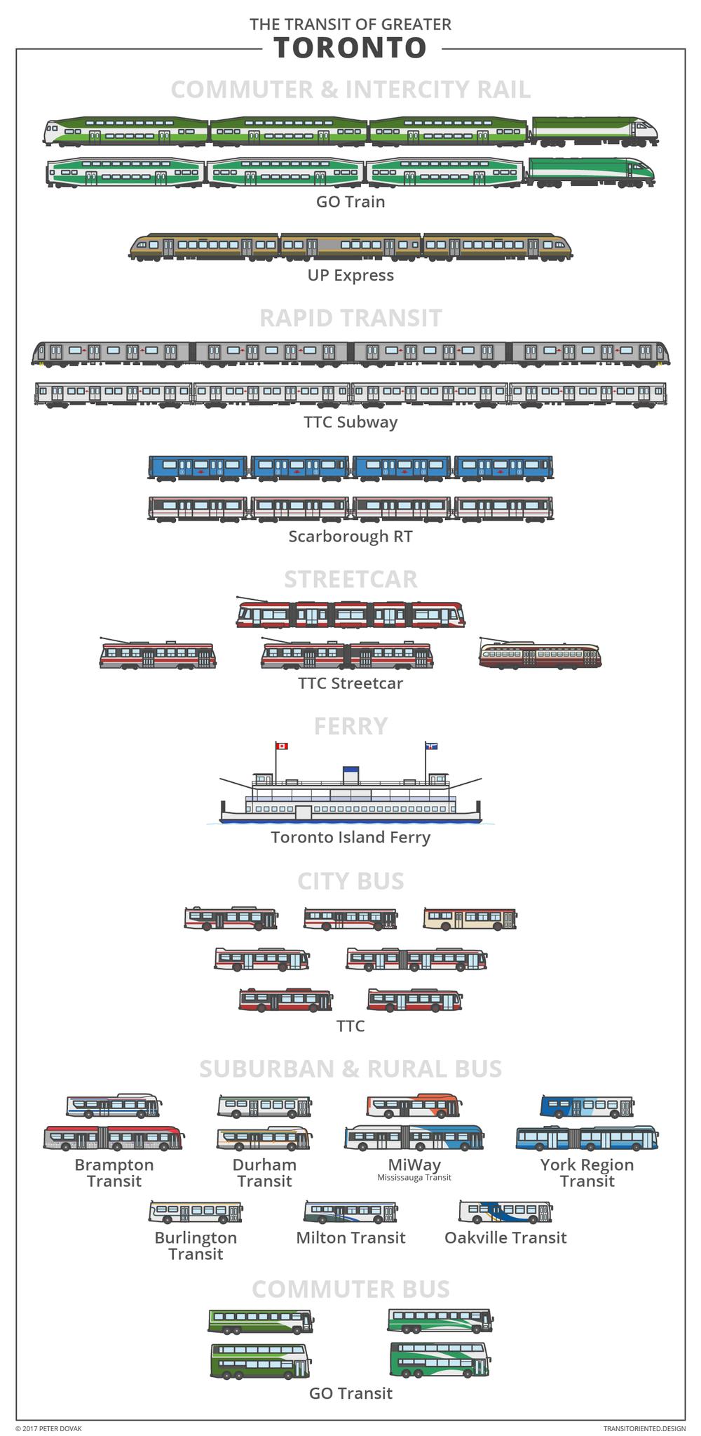 infographic-toronto.png