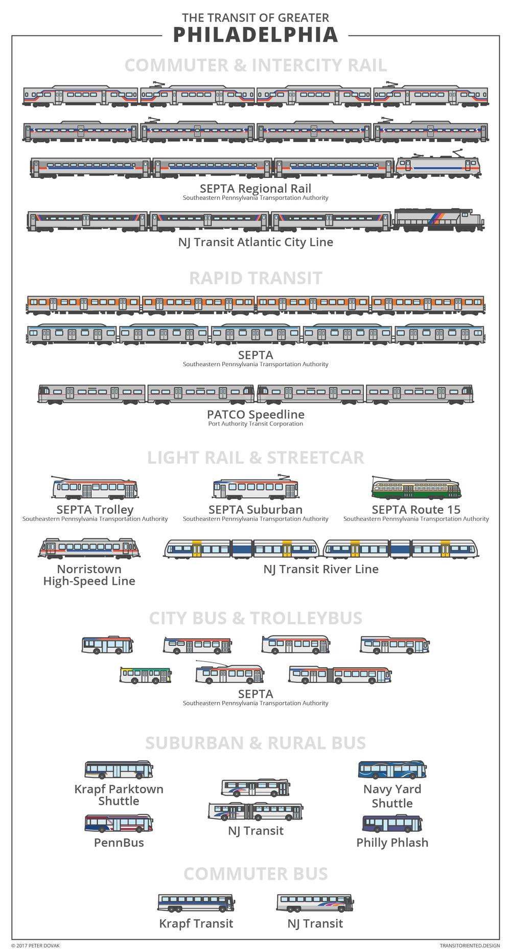 infographic-philadelphia.png