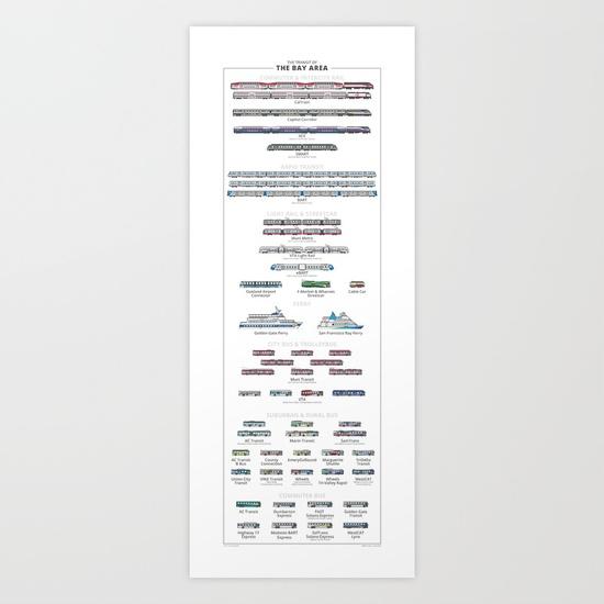 test-bay-area-guide-prints.jpg