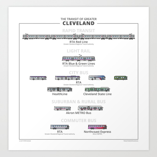 guide-the-transit-of-greater-cleveland-prints.jpg