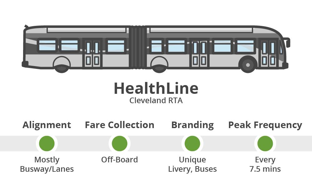brt-healthline.png