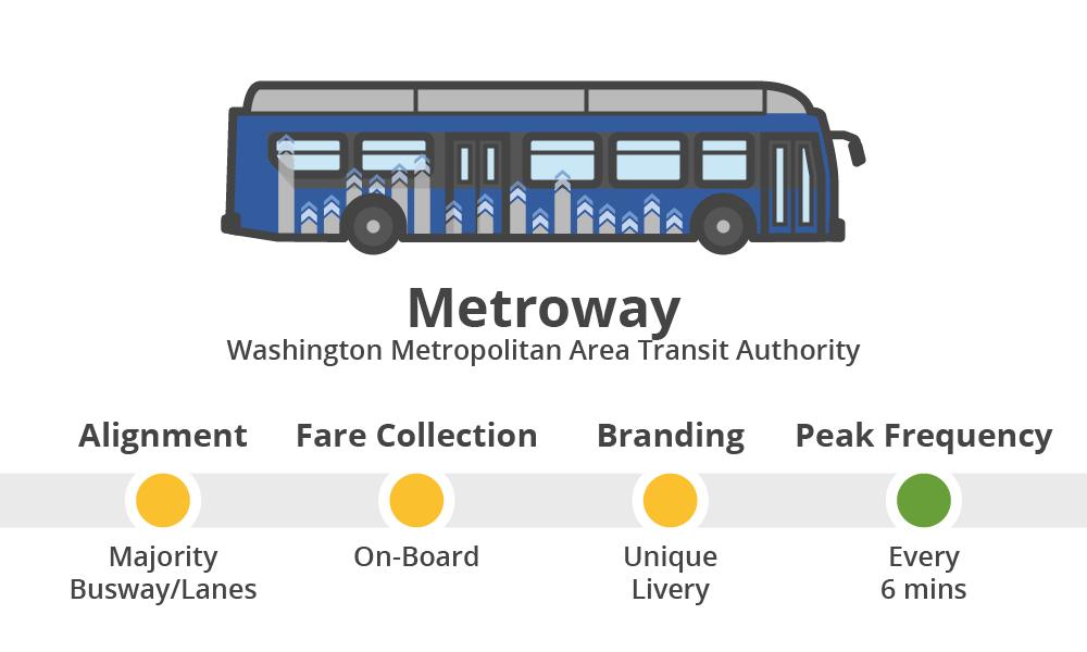 brt-metroway.png