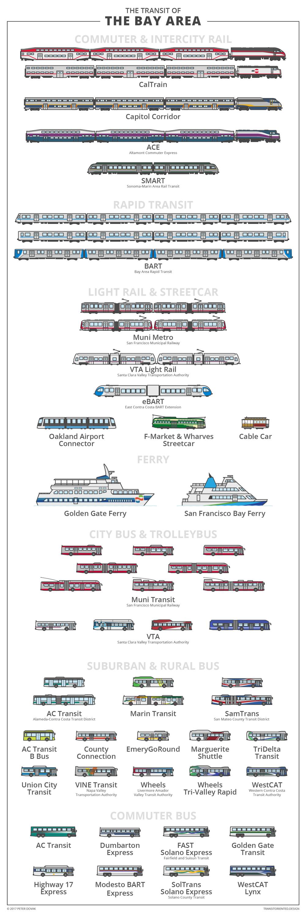 infographic-bayarea.png