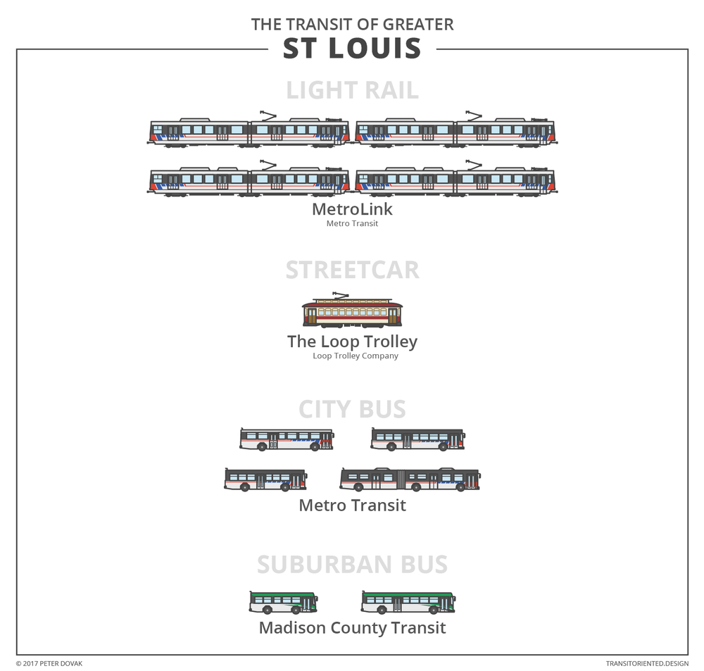 infographic-stlouis.png