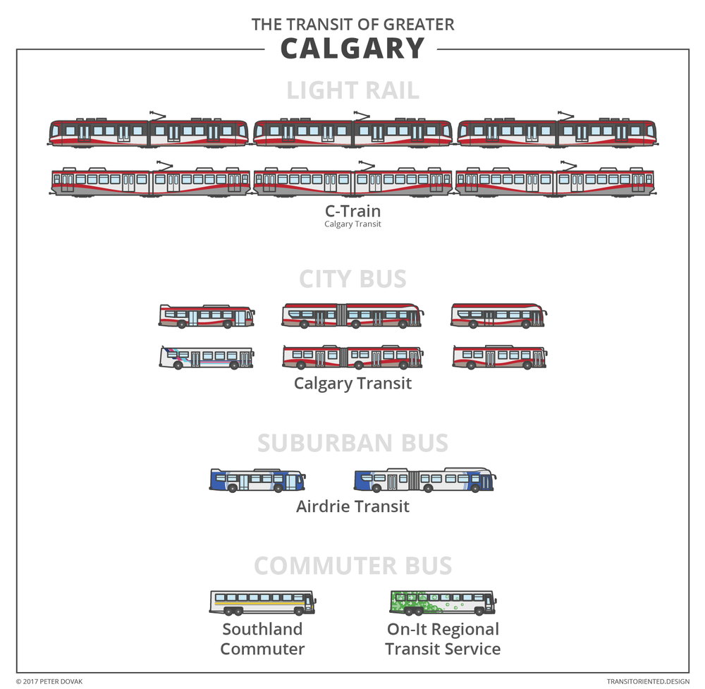 infographic-calgary.png