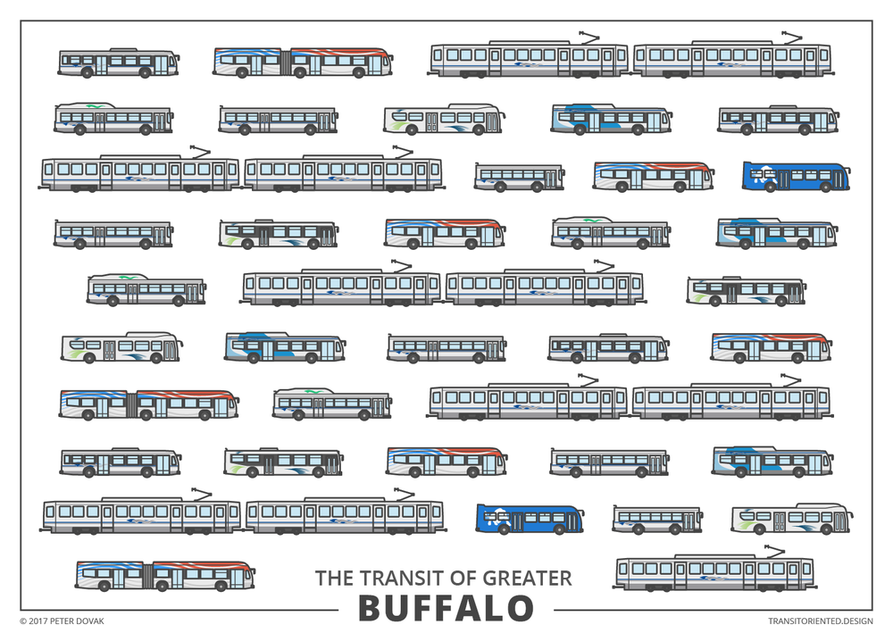 website-buffalo.png
