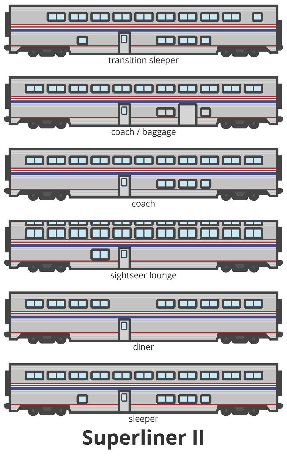 amtrak-superlinerii.jpg
