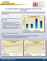 CCEP Latino and Asian-American Vote- Los Angeles Region Fact Sheet.jpeg
