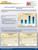 CCEP Latino and Asian-American Vote- Sacramento Region Fact Sheet.jpeg