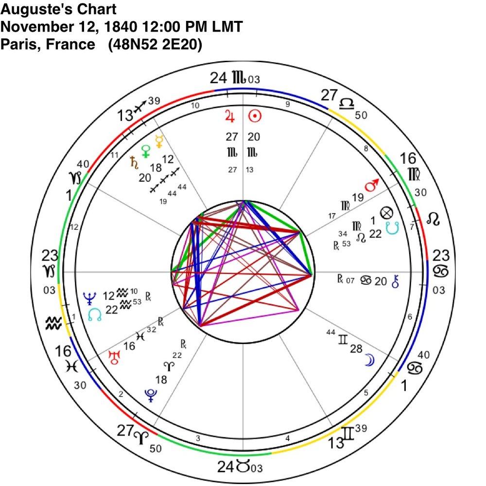 Winter Solstice 2018 — Writings on Astrology — Cara