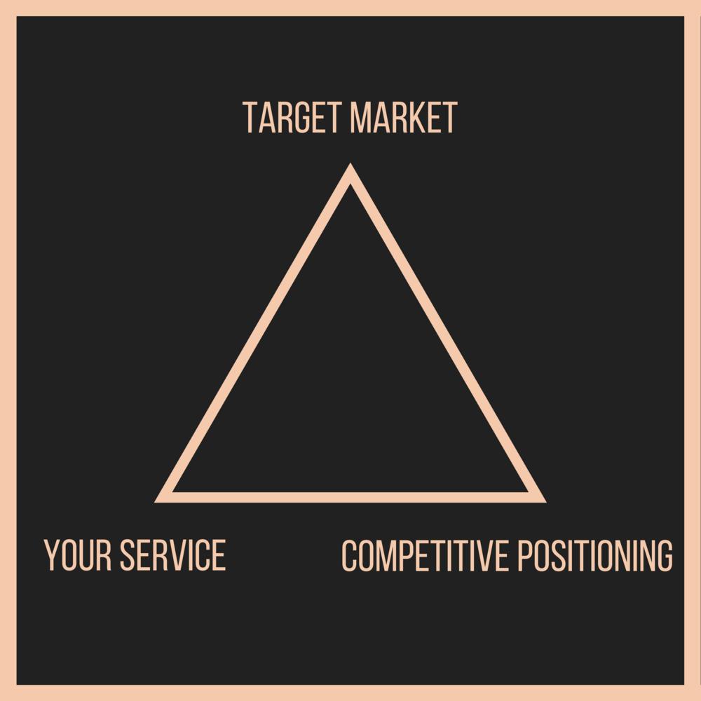 Target Market.png