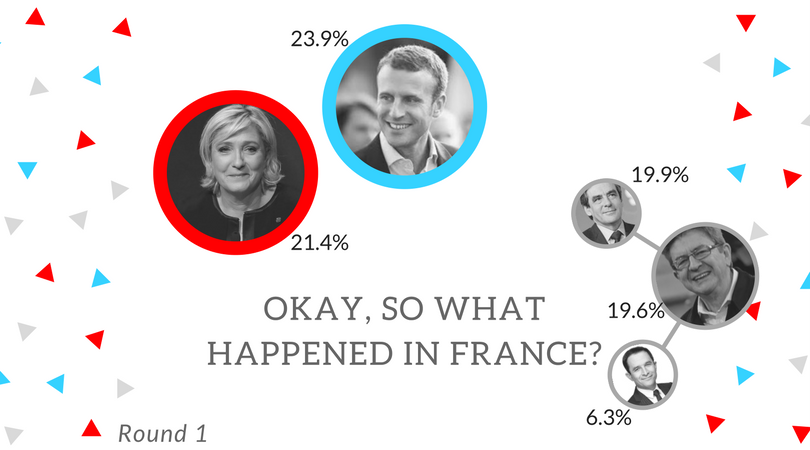 okay so what happened in france- (1).png