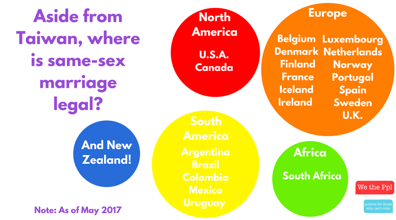 Where in the World is Same-Sex Marriage Legal-.png